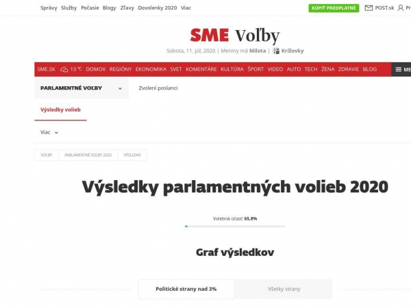 volby.sme.sk
